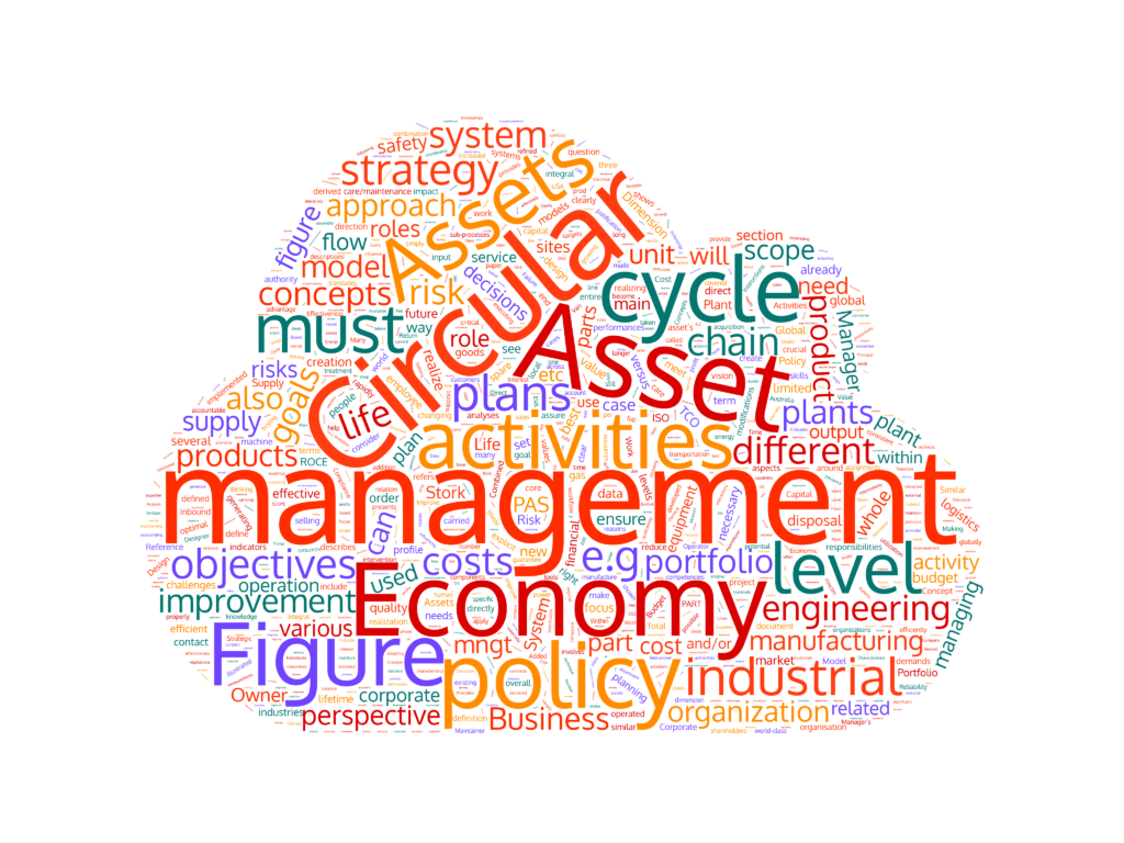 Article_post_picture_Wordcloud_circular_economy_asset_management