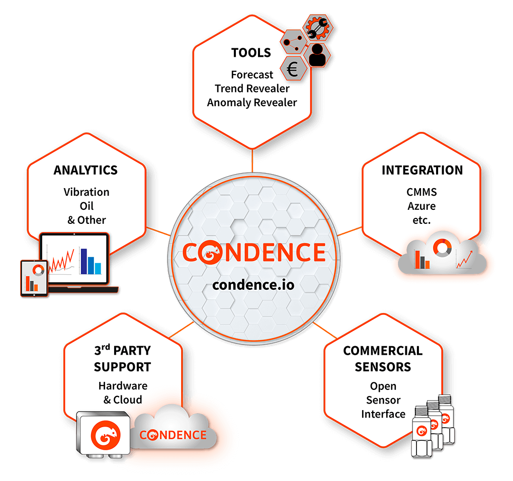 Infograf_analytics_and_cloud_Condence_picture