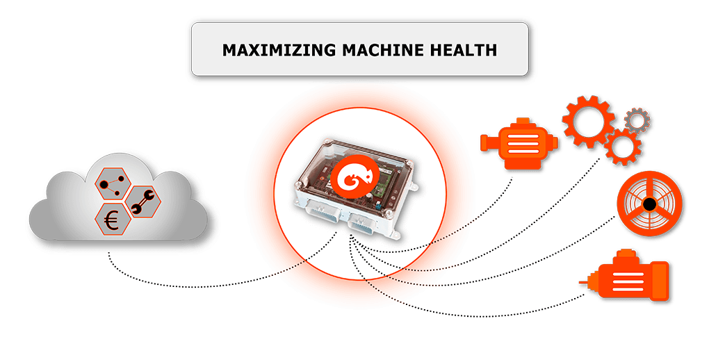 Condence_Infograf_making_of_a_intelligent_machine